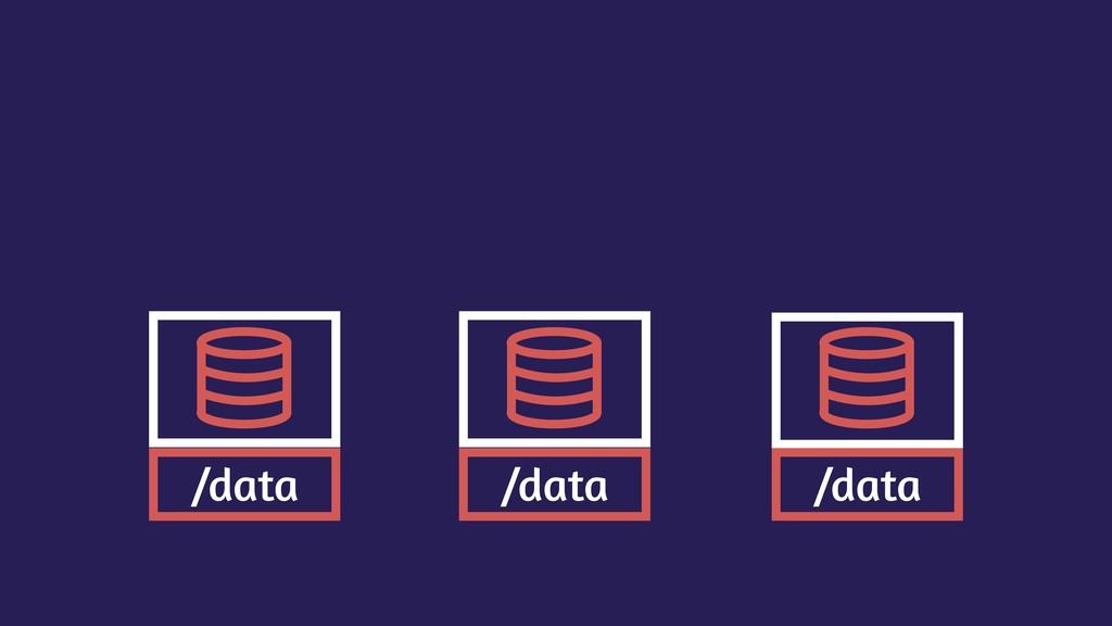 /data /data /data