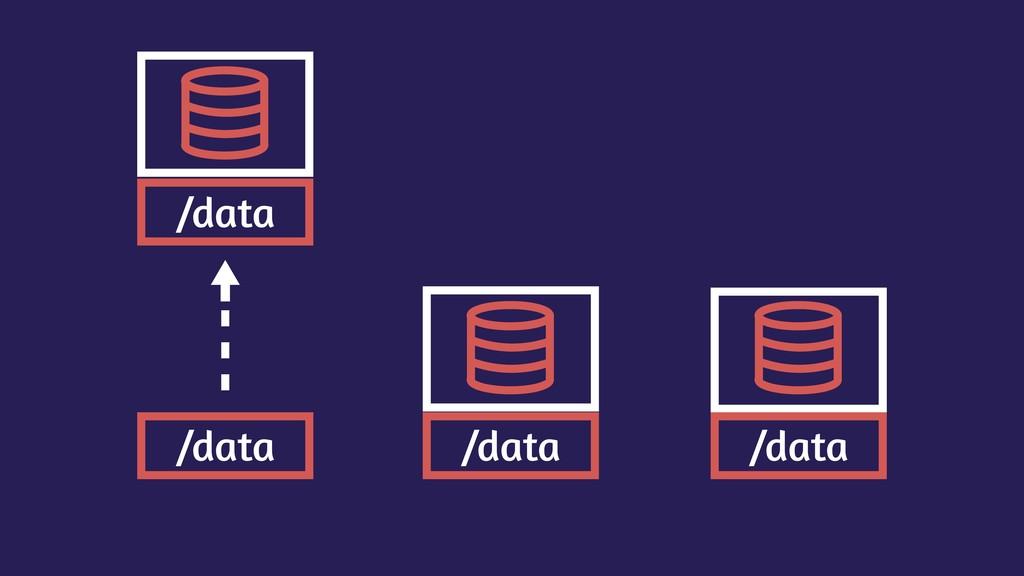 /data /data /data /data