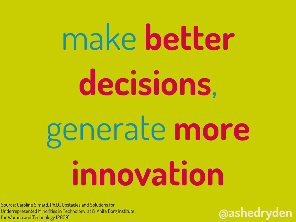 @ashedryden make better decisions, generate mor...