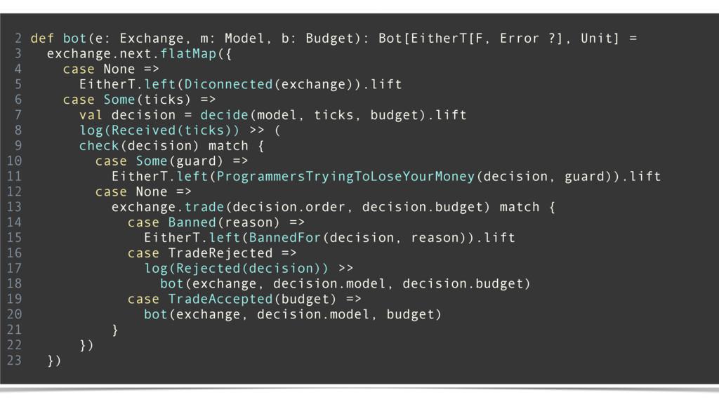 2 def bot(e: Exchange, m: Model, b: Budget): Bo...