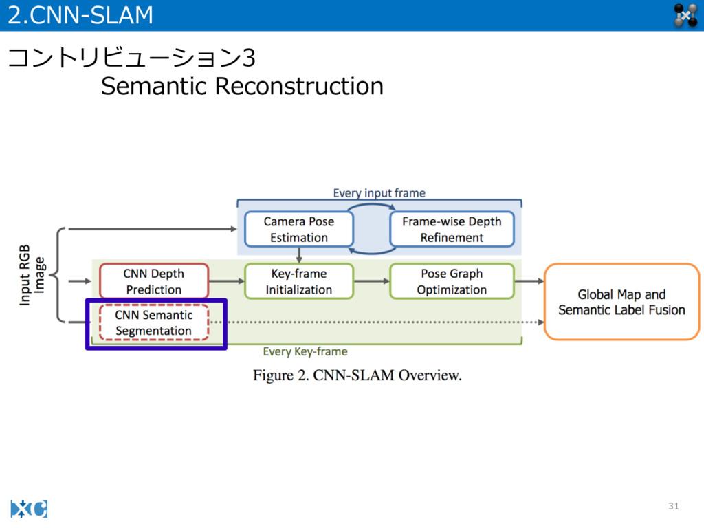 31 2.CNN-‐‑‒SLAM コントリビューション3 Semantic Reconstr...