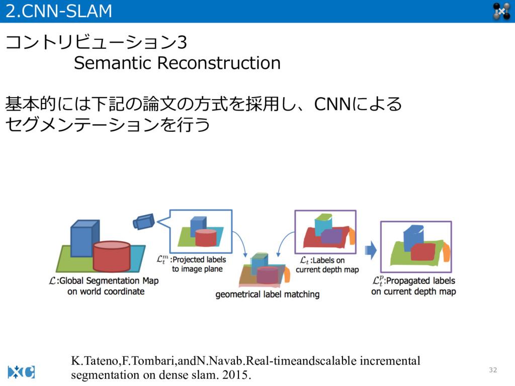 32 2.CNN-‐‑‒SLAM コントリビューション3 Semantic Reconstr...