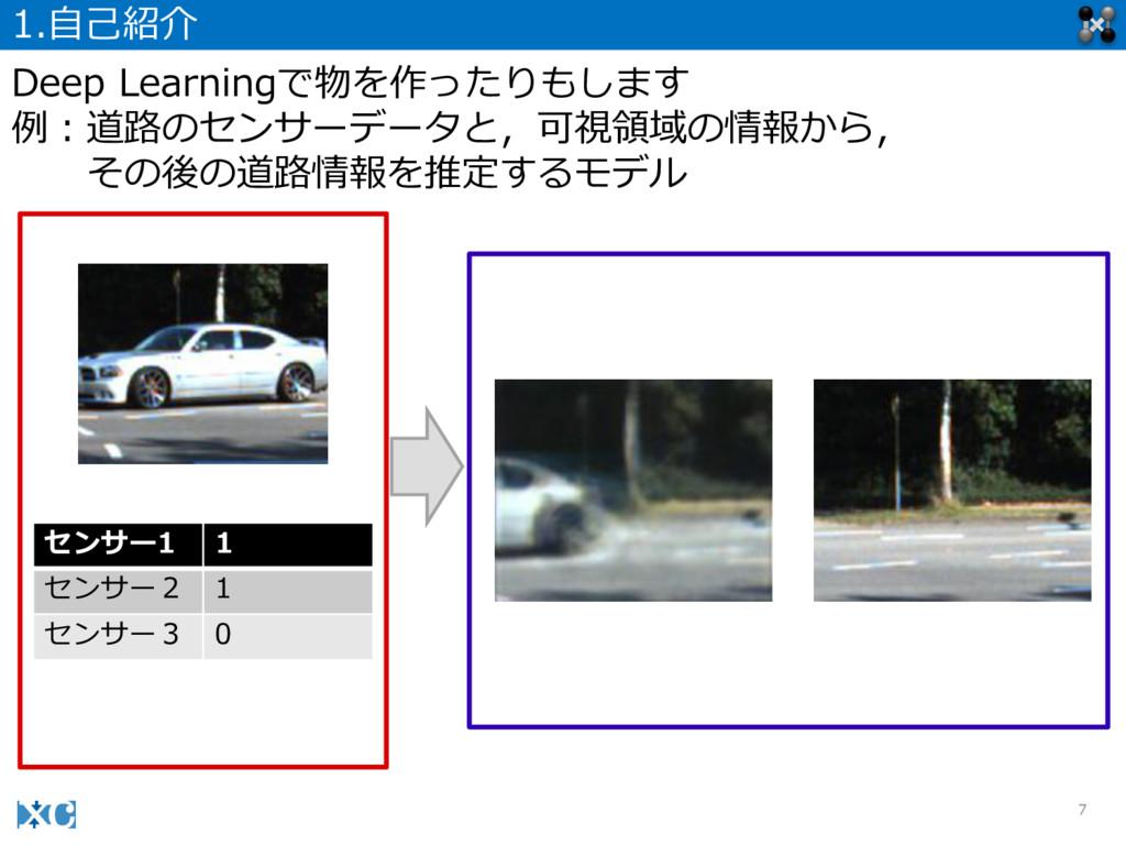 7 1.⾃自⼰己紹介 Deep Learningで物を作ったりもします 例例:道路路のセンサ...