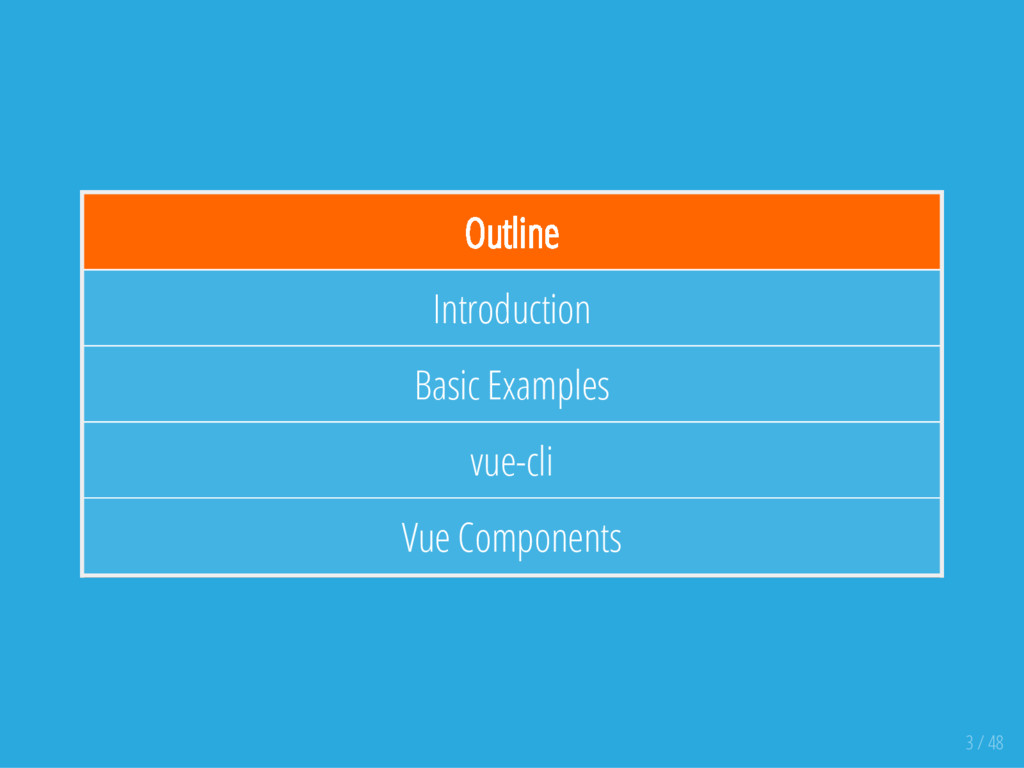 Outline Introduction Basic Examples vue-cli Vue...