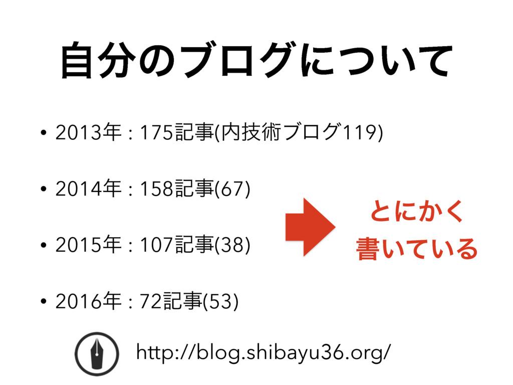 ࣗͷϒϩάʹ͍ͭͯ • 2013 : 175ه(ٕज़ϒϩά119) • 2014 :...