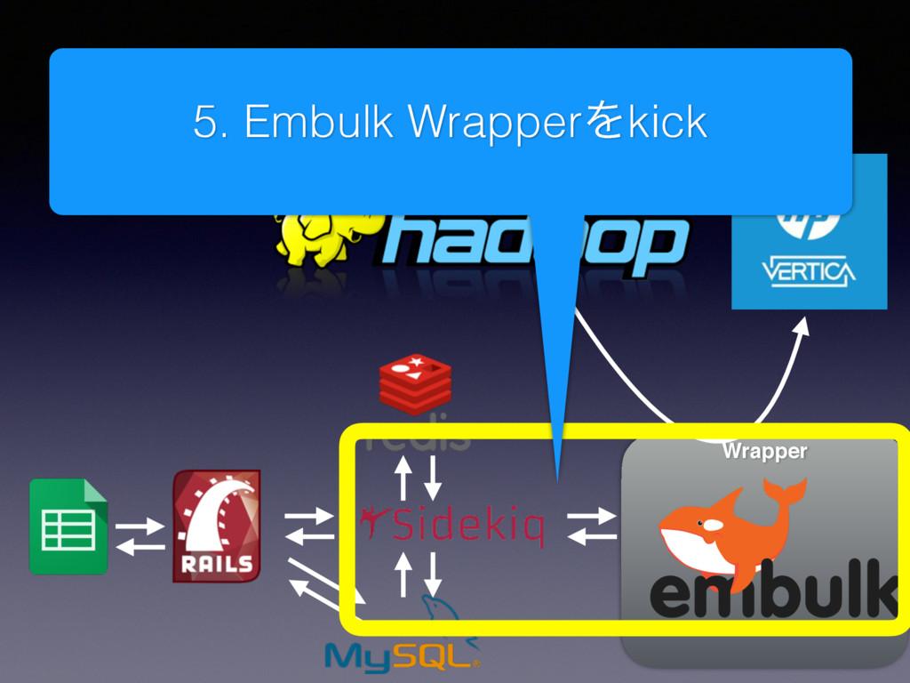 Wrapper 5. Embulk WrapperΛkick