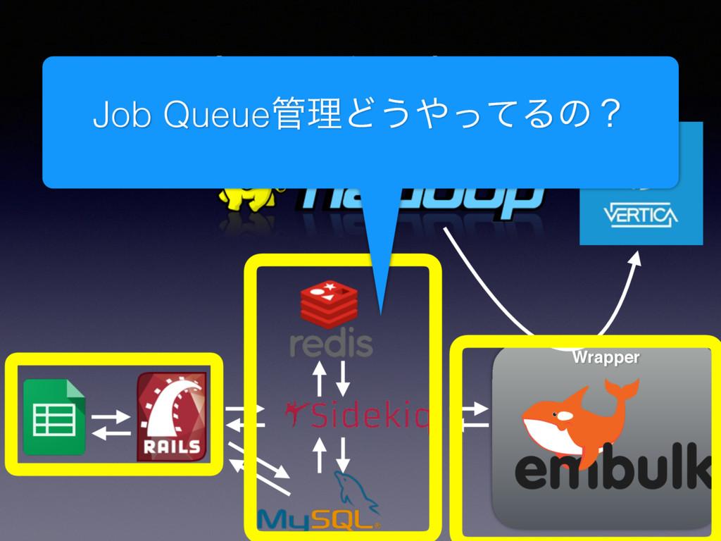Wrapper ࠓ͢෦ Job QueueཧͲ͏ͬͯΔͷʁ