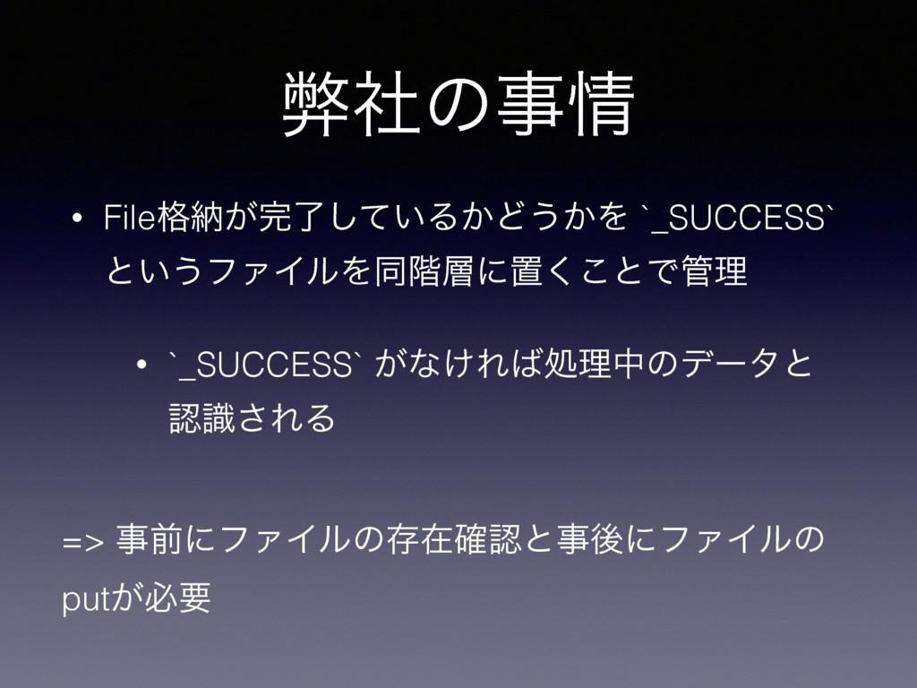 ฐࣾͷ • File֨ೲ͕͍ྃͯ͠Δ͔Ͳ͏͔Λ `_SUCCESS` ͱ͍͏ϑΝΠϧΛಉ...