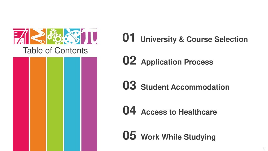 Table of Contents Application Process 02 Studen...