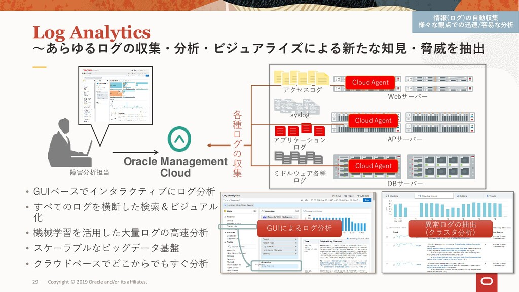 29 Copyright © 2019 Oracle and/or its affiliate...