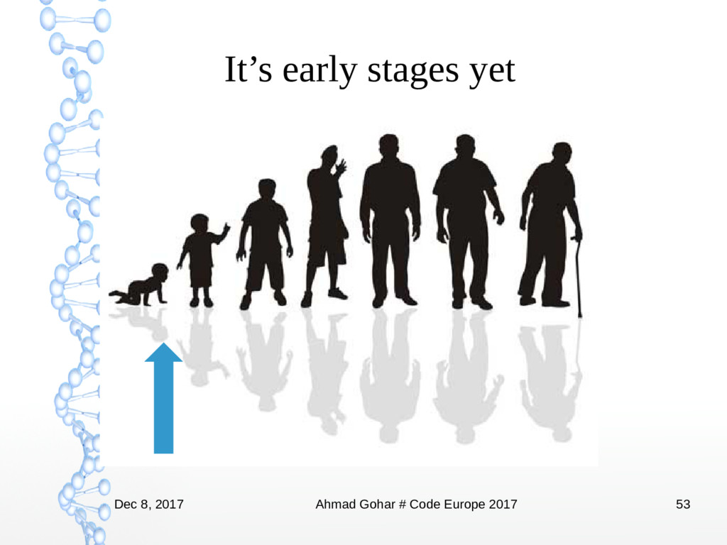 Dec 8, 2017 Ahmad Gohar # Code Europe 2017 53 I...