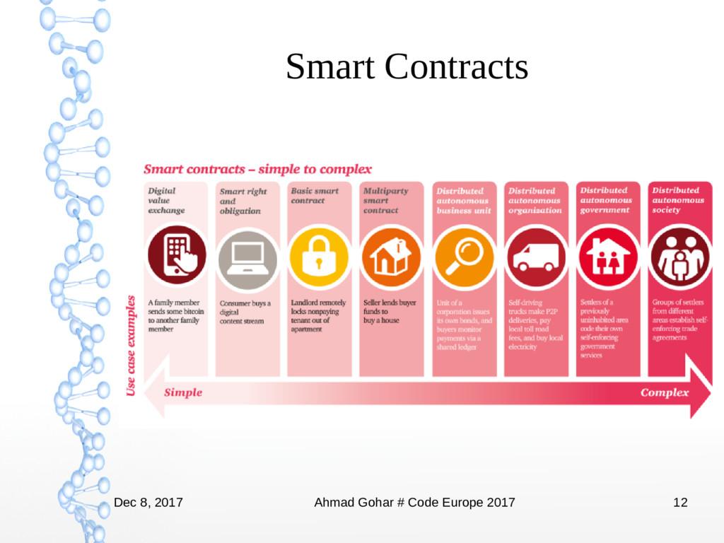 Dec 8, 2017 Ahmad Gohar # Code Europe 2017 12 S...