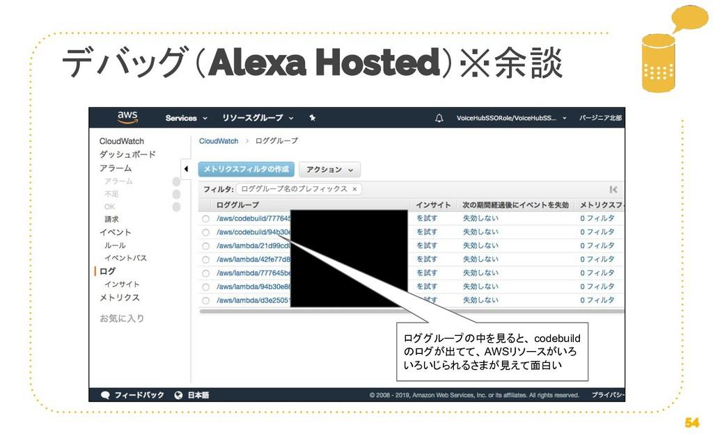 デバッグ( )※余談 ロググループの中を見ると、 codebuild のログが出てて、 AWS...