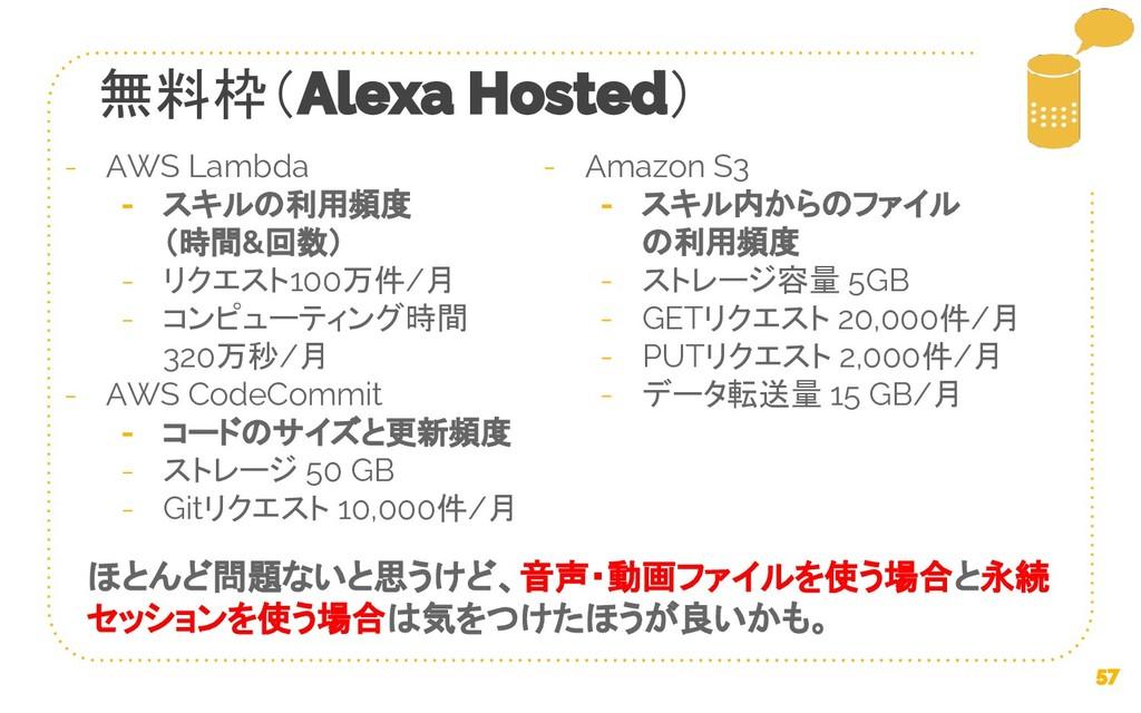 無料枠( ) AWS Lambda - スキルの利用頻度 (時間&回数) リクエスト100万件...