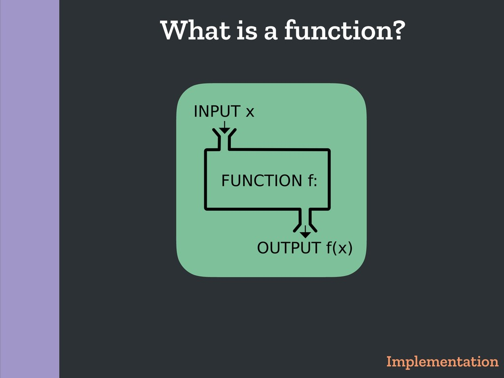 Implementation What is a function?