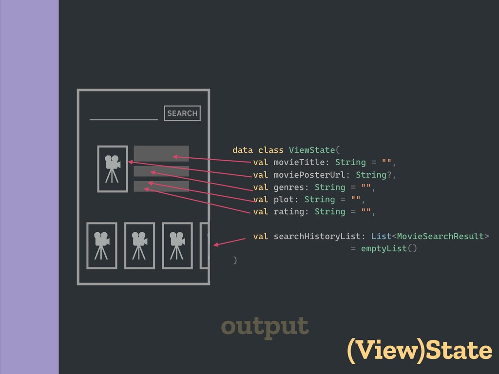 data class ViewState( val movieTitle: String = ...
