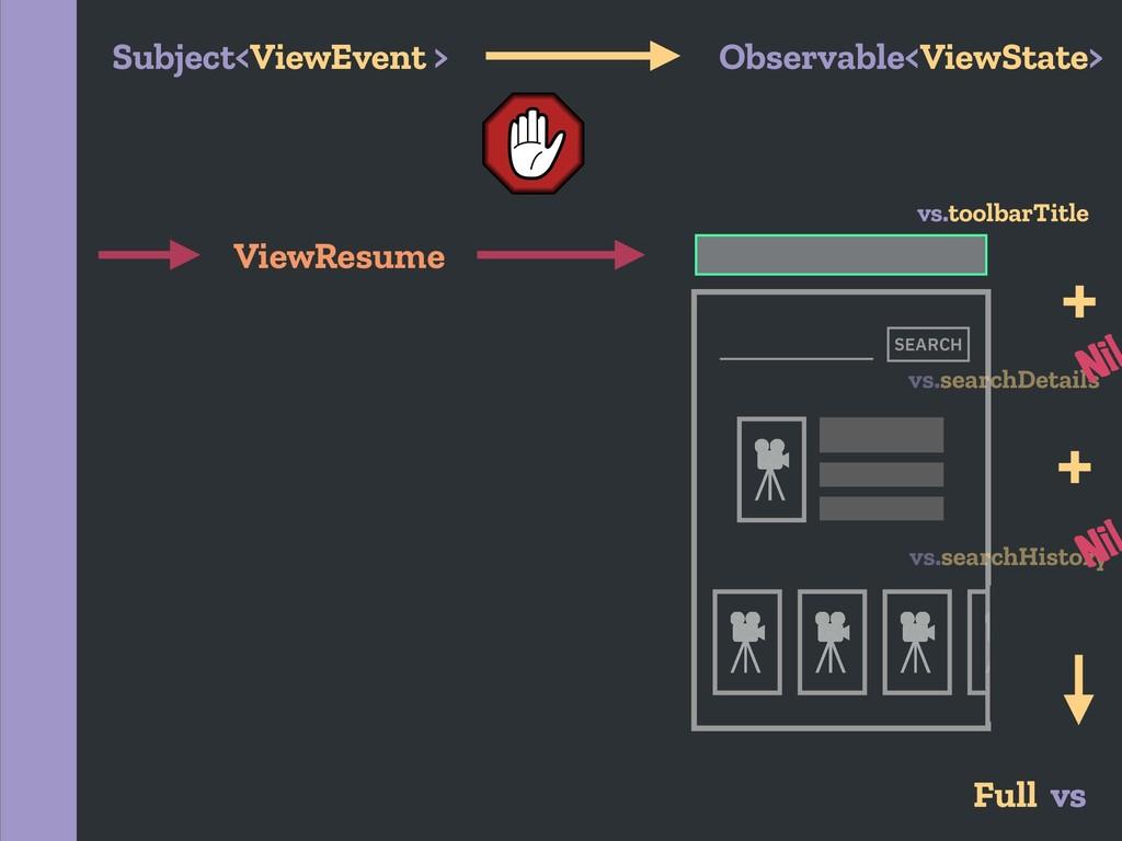 SEARCH ViewResume Full vs vs.toolbarTitle vs.se...