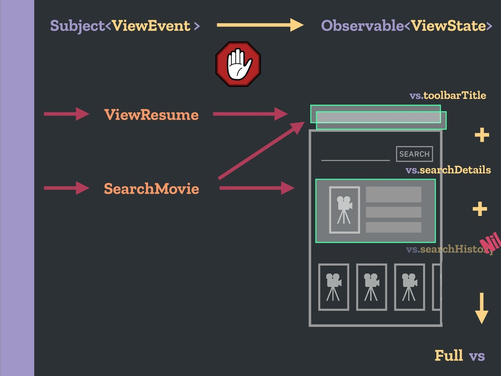 SEARCH ViewResume SearchMovie vs.searchDetails ...