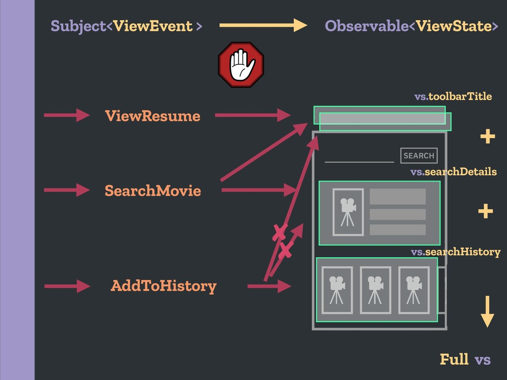 Full vs vs.toolbarTitle + + SEARCH ViewResume S...