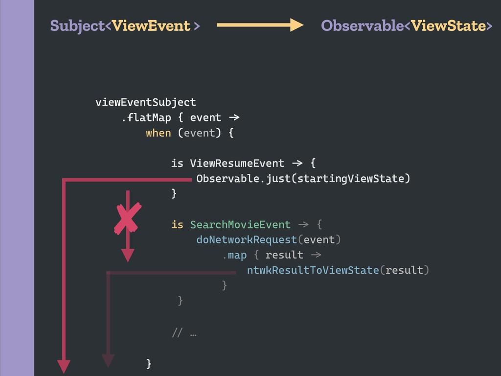 viewEventSubject .flatMap { event `a when (even...