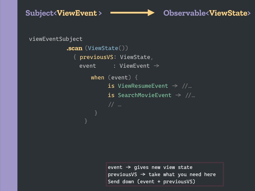 event `a gives new view state previousVS `a tak...