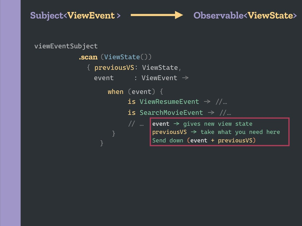 .scan viewEventSubject { previousVS2 ViewState,...