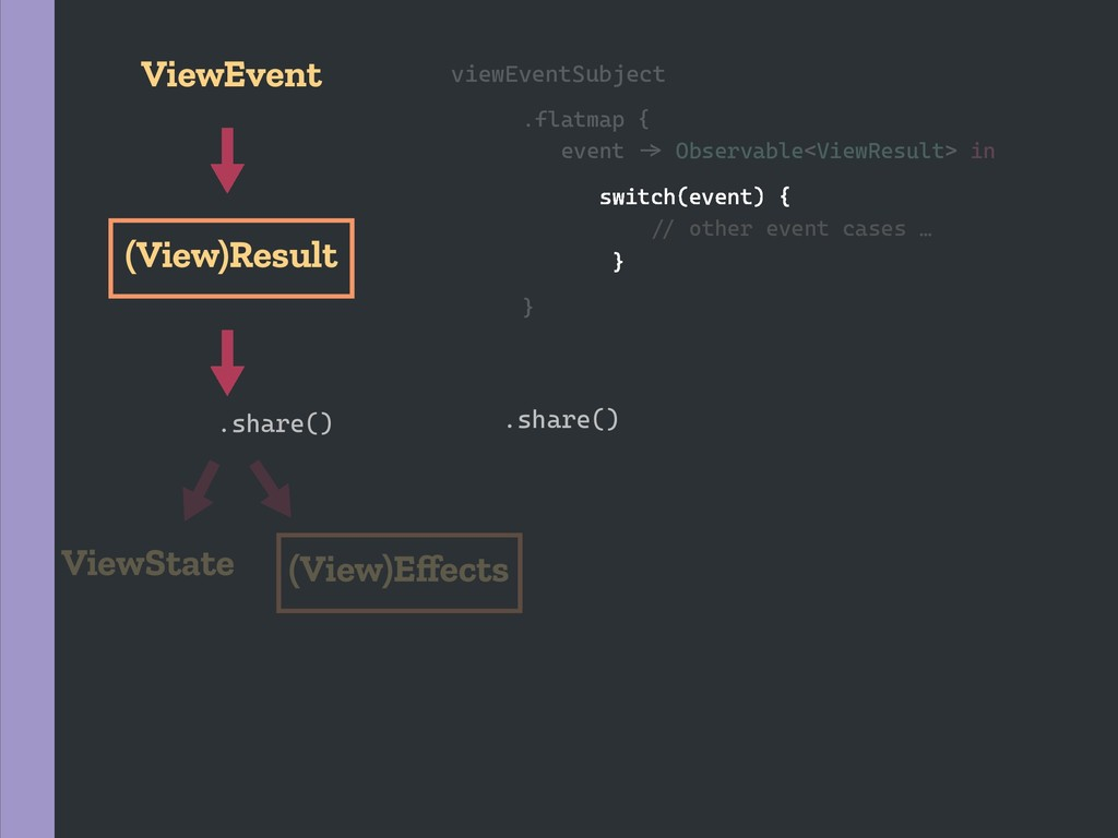 .flatmap { event `a Observable<ViewResult> in }...