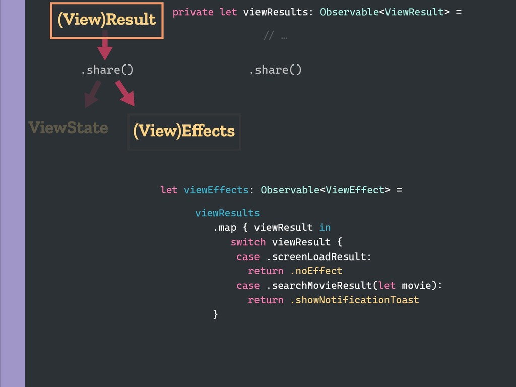 .share() .share() ViewState (View)Result (View)...