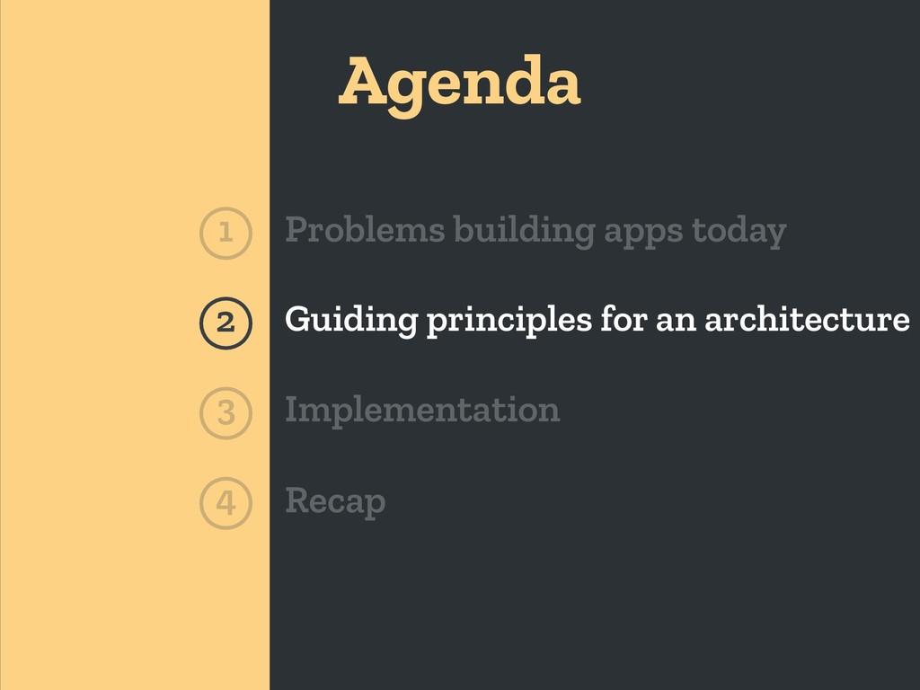 Agenda 1 Problems building apps today Guiding p...