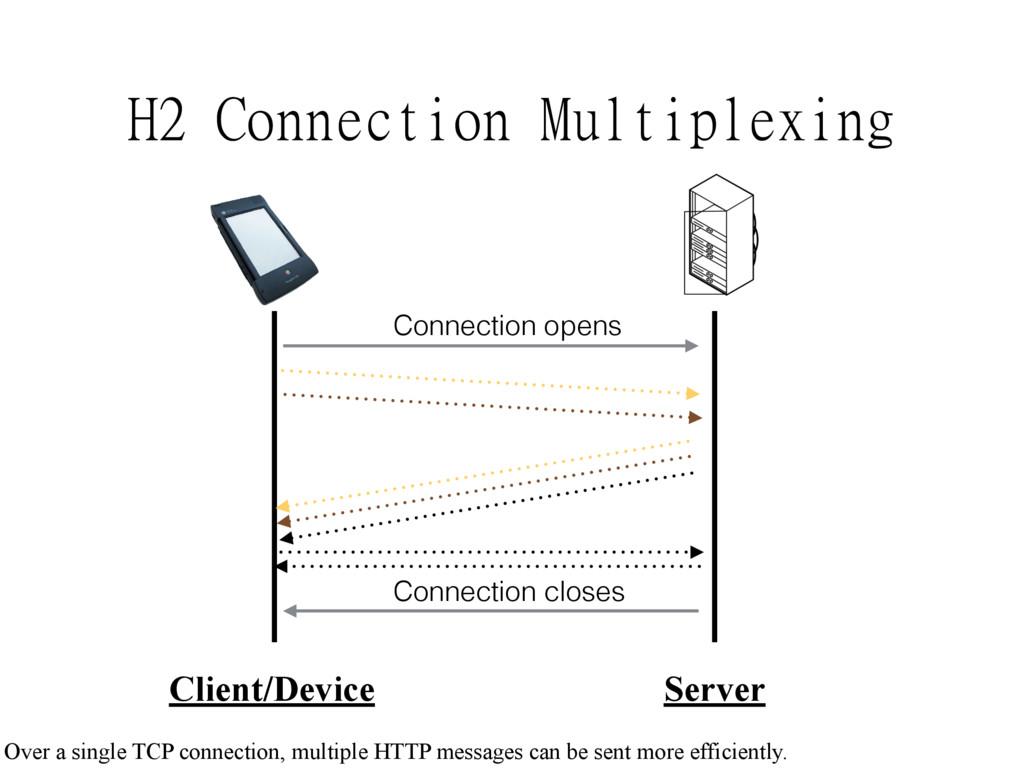 H2 Connection Multiplexing Client/Device Server...