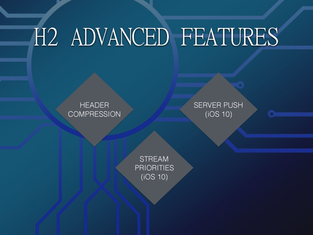 H2 ADVANCED FEATURES HEADER COMPRESSION STREAM ...