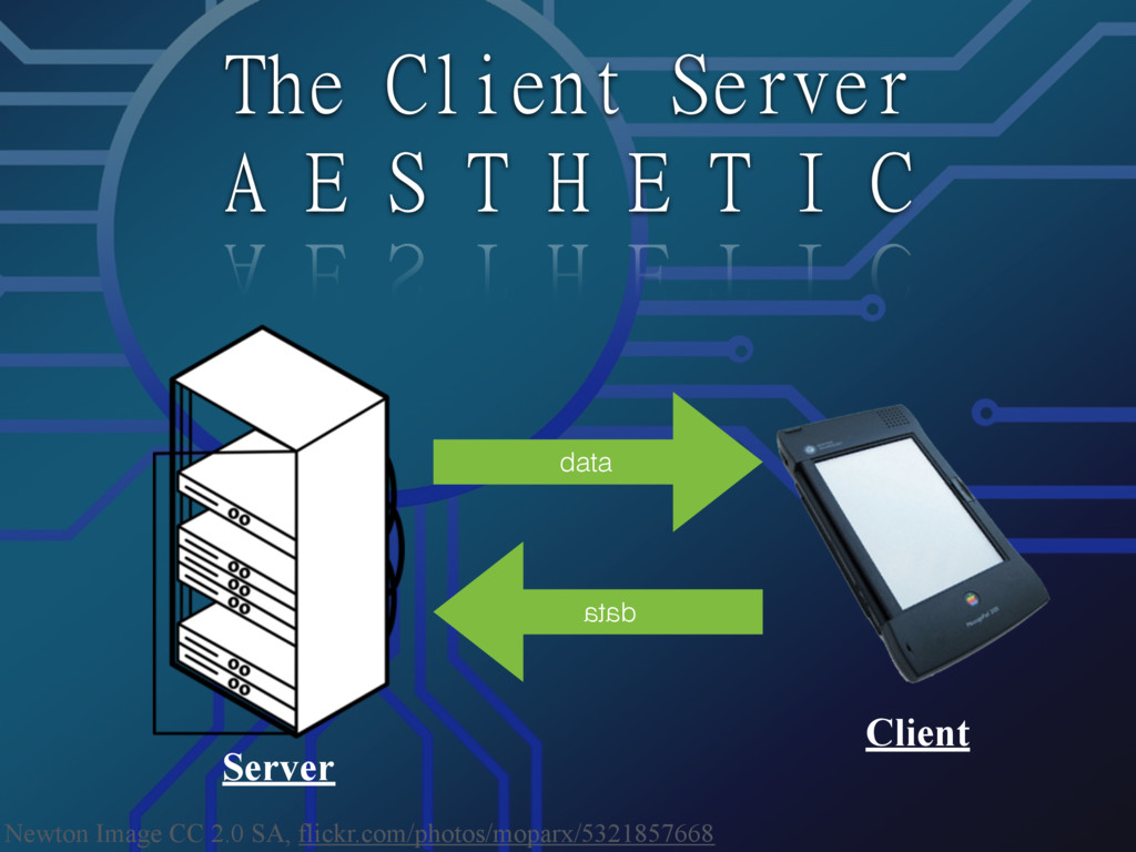 The Client Server  A E S T H E T I C data Serve...