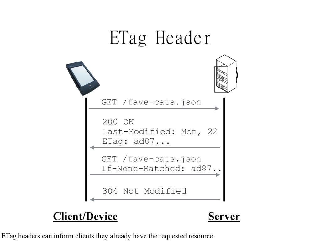 ETag Header Client/Device Server ETag headers c...
