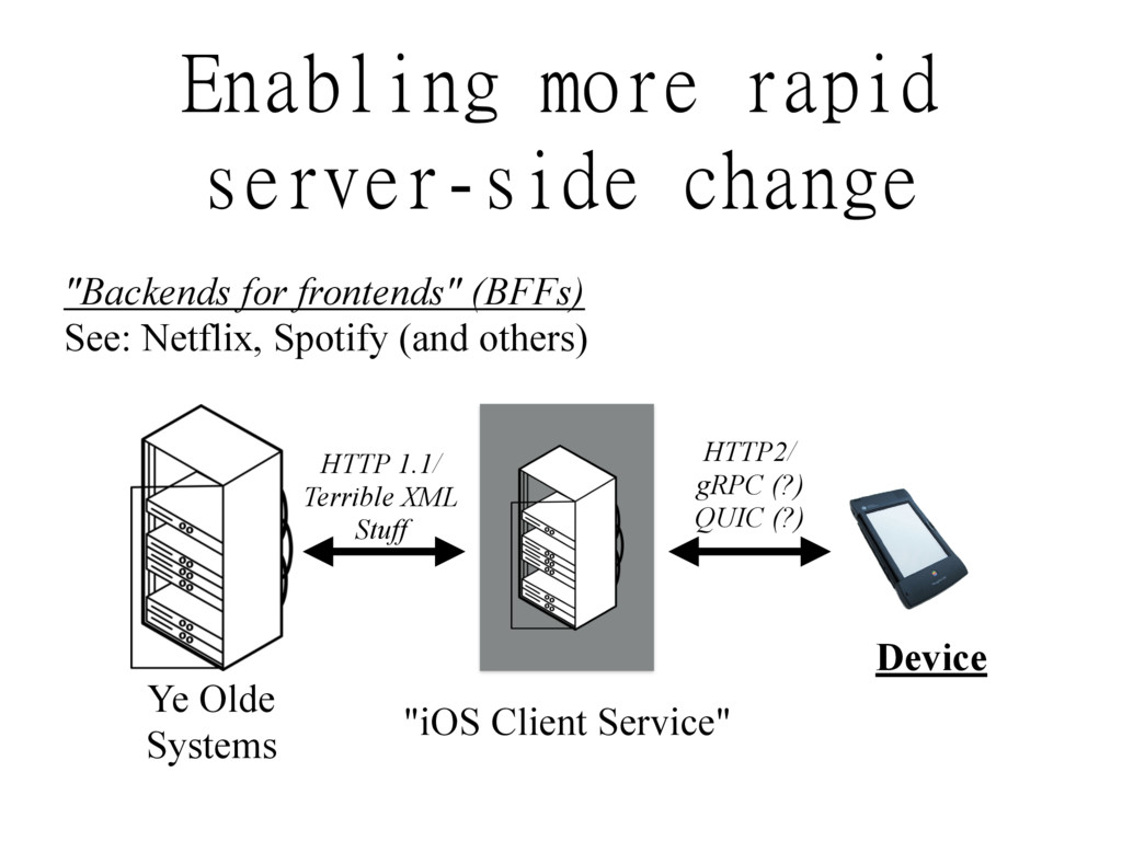 """Enabling more rapid server-side change """"Backend..."""