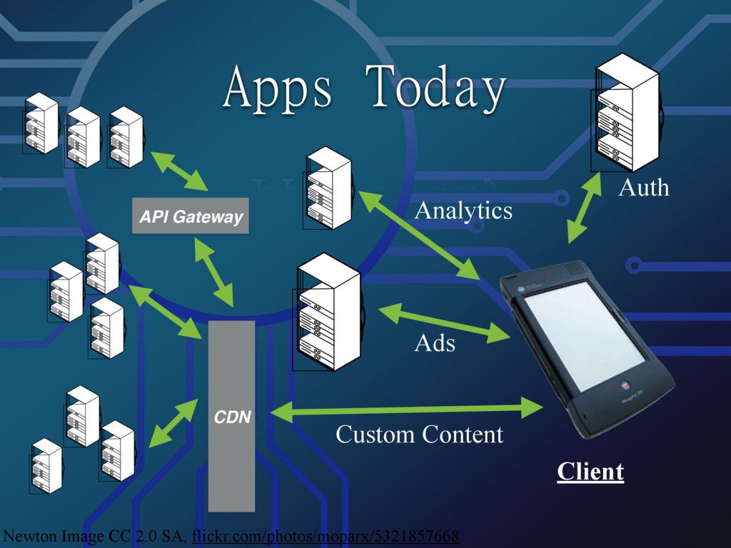 Apps Today Client Newton Image CC 2.0 SA, flick...