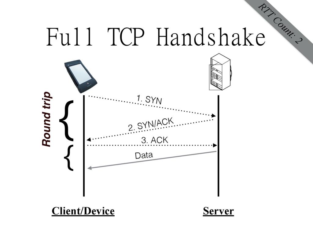 Full TCP Handshake 1. SYN 2. SYN/ACK 3. ACK Dat...