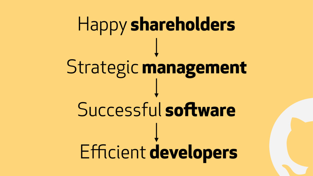 ! Happy shareholders Successful software Efficien...