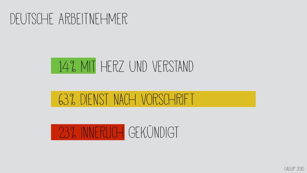 Gallup 2010 Deutsche Arbeitnehmer 14% mit Herz ...