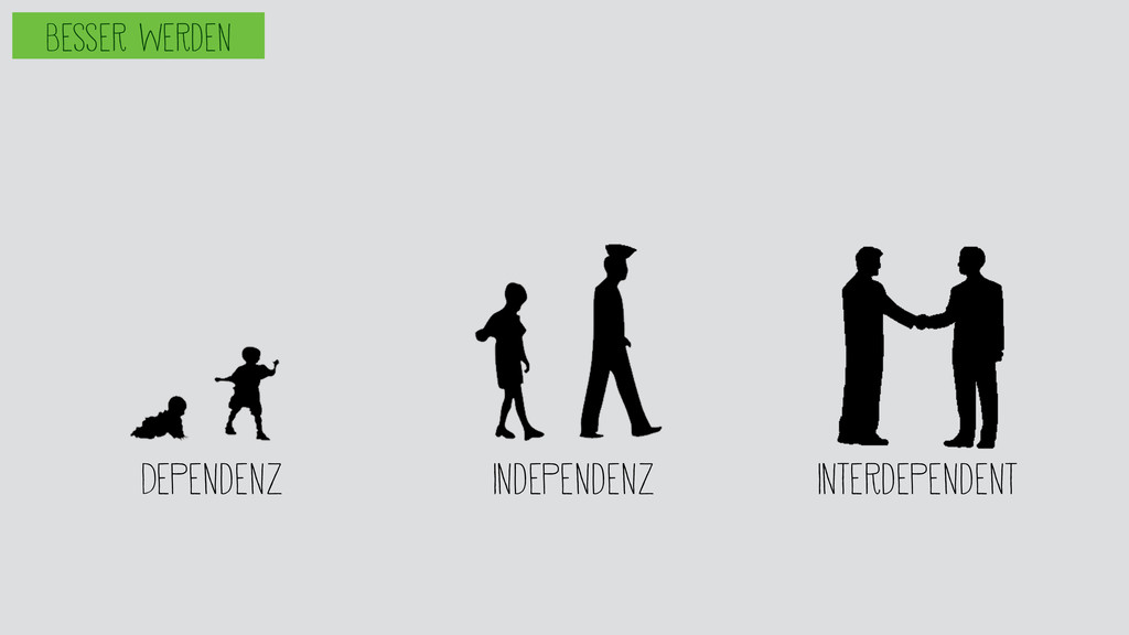 Dependenz Independenz Interdependent Besser wer...