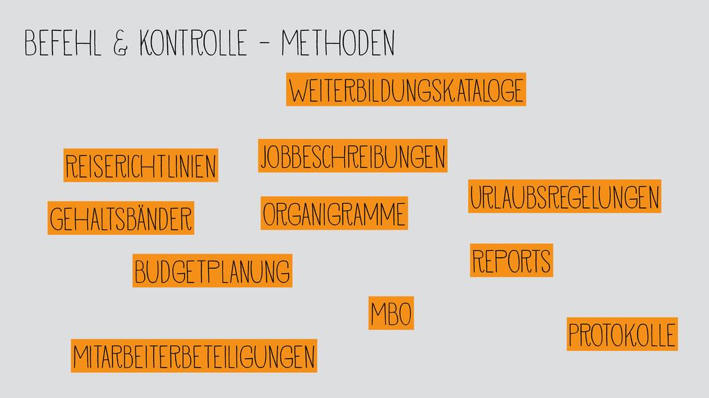 Organigramme Budgetplanung Protokolle Mitarbeit...