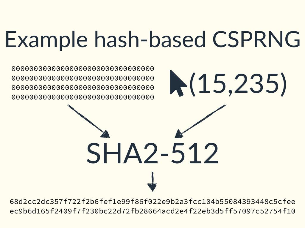 SHA2-512 Example hash-based CSPRNG 000000000000...