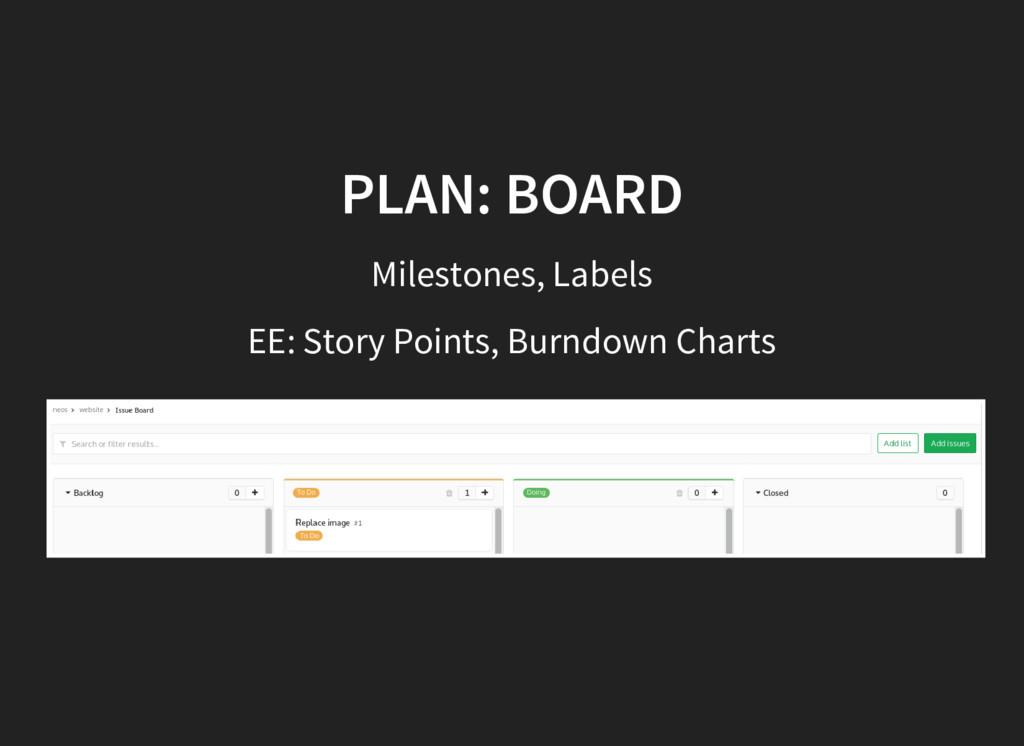 PLAN: BOARD Milestones, Labels EE: Story Points...