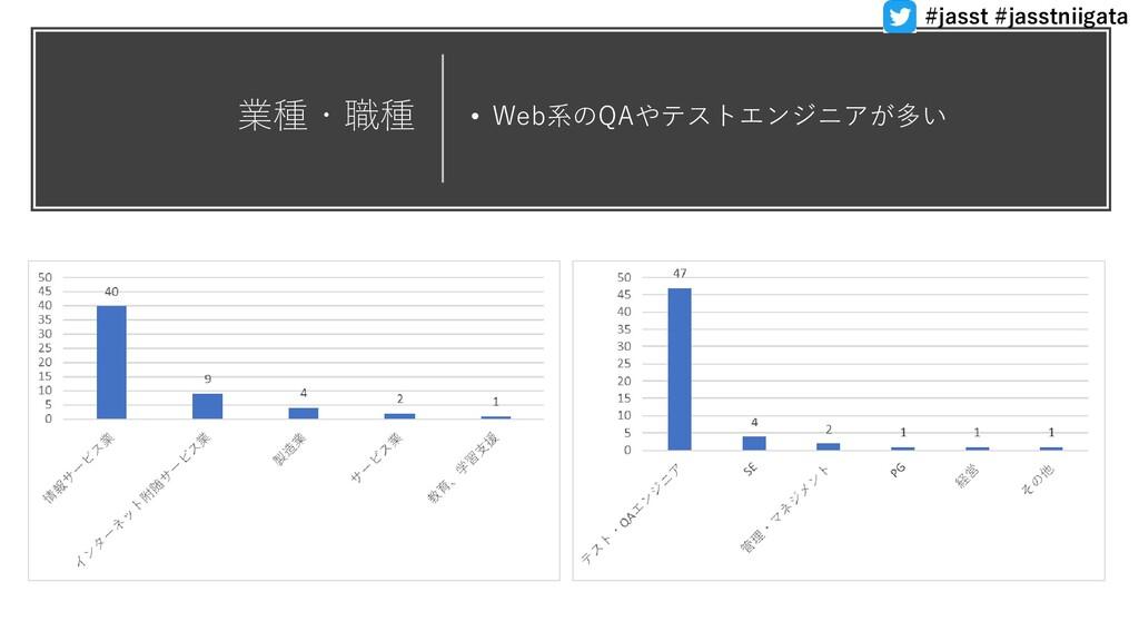 業種・職種 • Web系のQAやテストエンジニアが多い #jasst #jasstniigata