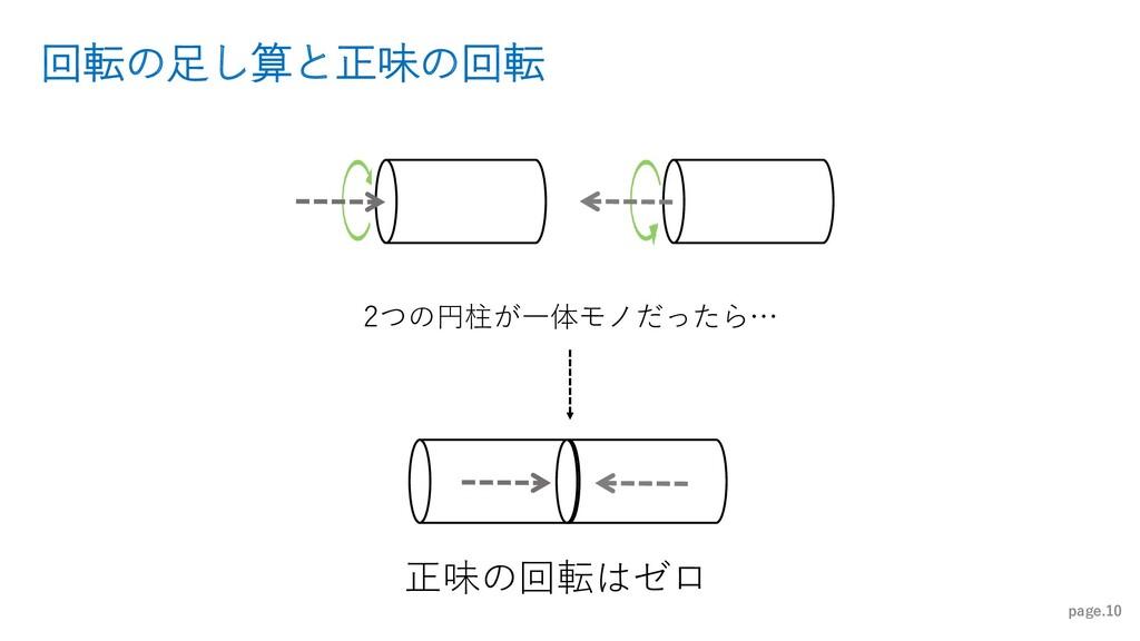 回転の足し算と正味の回転 page.10 2つの円柱が一体モノだったら… 正味の回転はゼロ