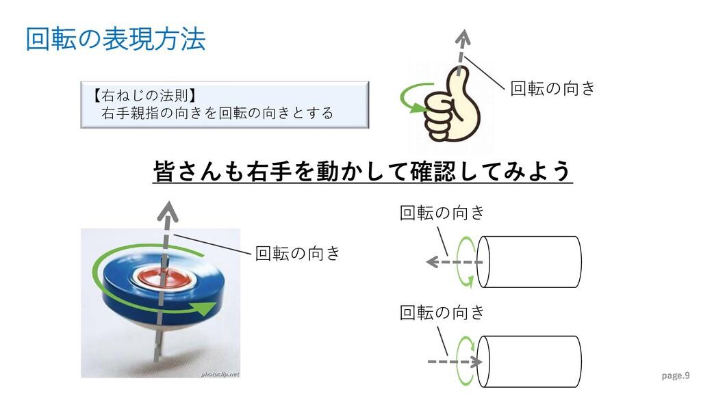 回転の表現方法 page.9 【右ねじの法則】 右手親指の向きを回転の向きとする 回転の向き ...
