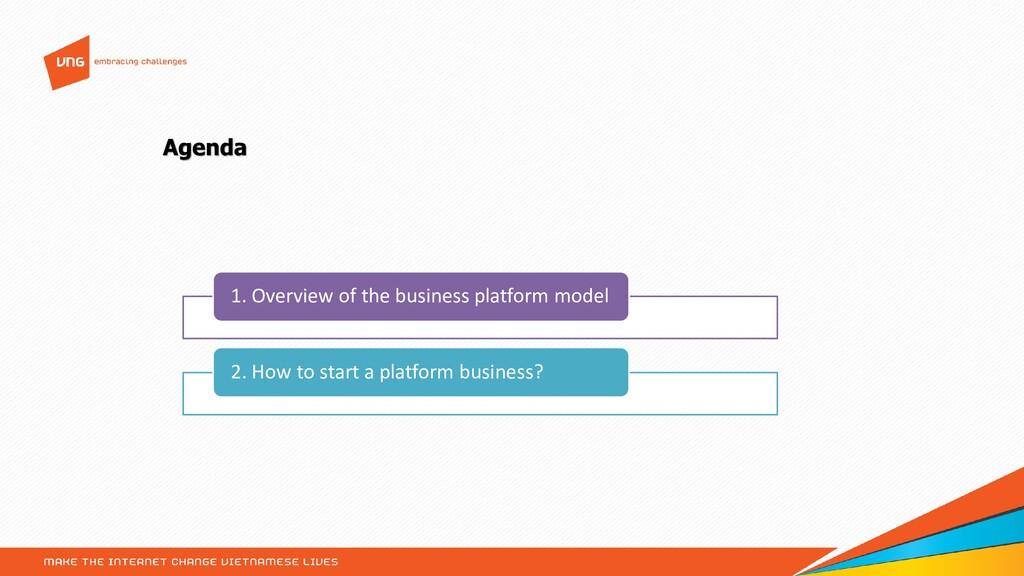 Agenda 1. Overview of the business platform mod...