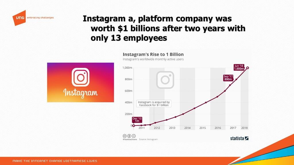 Instagram a, platform company was worth $1 bill...