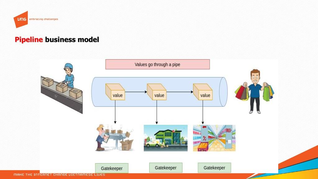 Pipeline business model