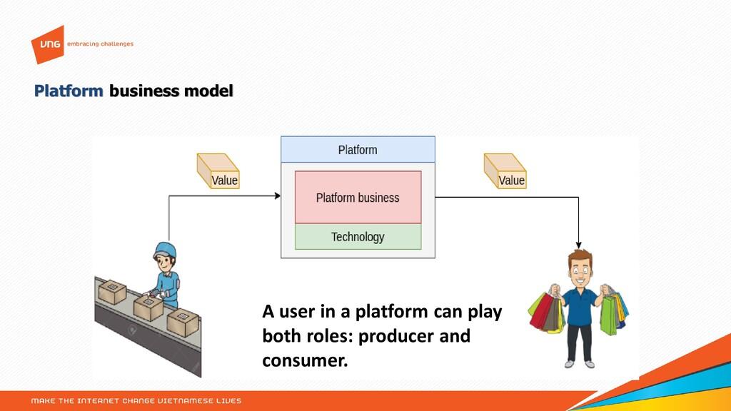 Platform business model A user in a platform ca...