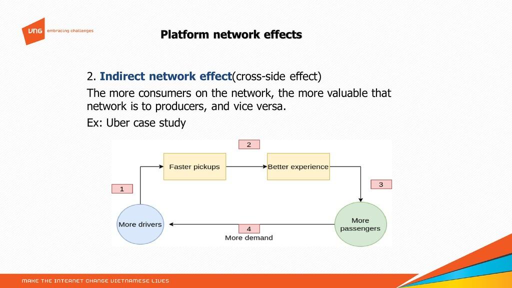 Platform network effects 2. Indirect network ef...